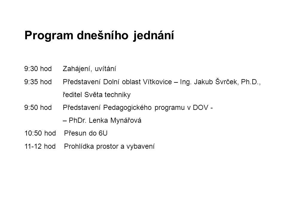 9:30 hod Zahájení, uvítání 9:35 hod Představení Dolní oblast Vítkovice – Ing.