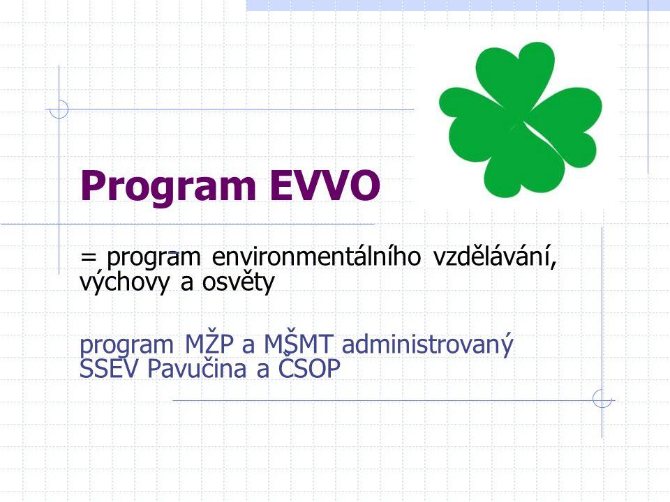 Program EVVO = program environmentálního vzdělávání, výchovy a osvěty program MŽP a MŠMT administrovaný SSEV Pavučina a ČSOP –