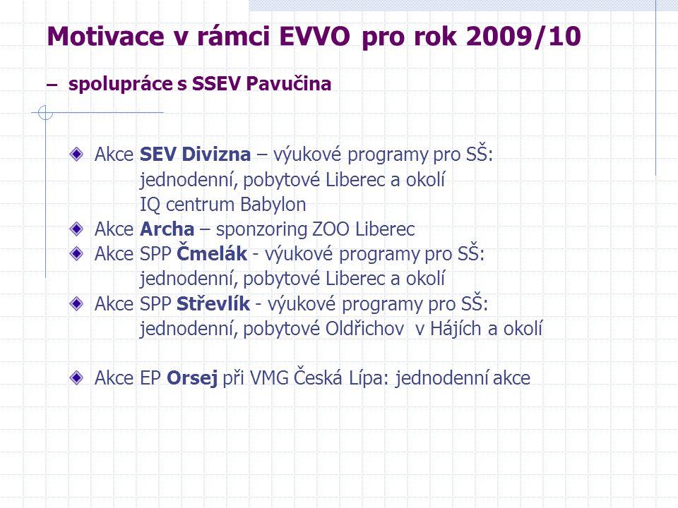 Motivace v rámci EVVO pro rok 2009/10 – spolupráce s SSEV Pavučina Akce SEV Divizna – výukové programy pro SŠ: jednodenní, pobytové Liberec a okolí IQ