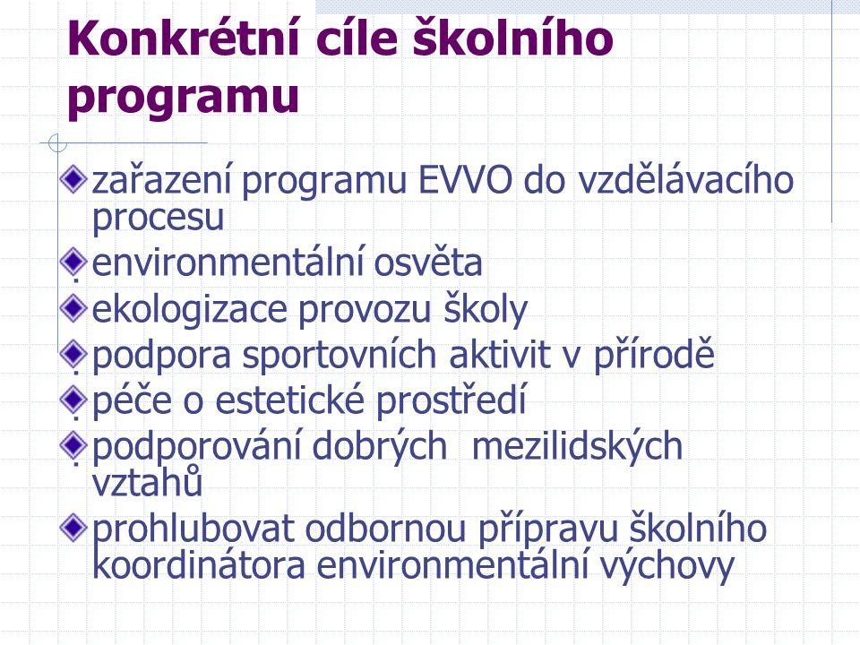 Konkrétní cíle školního programu zařazení programu EVVO do vzdělávacího procesu environmentální osvěta ekologizace provozu školy podpora sportovních