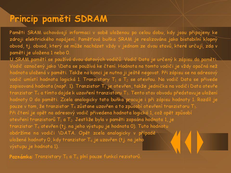 Princip paměti SDRAM