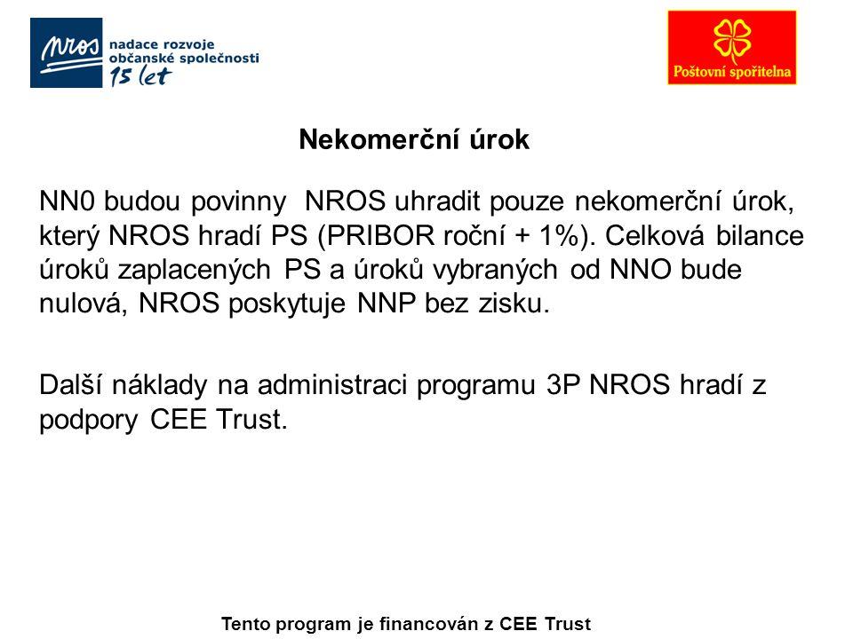 Nekomerční úrok NN0 budou povinny NROS uhradit pouze nekomerční úrok, který NROS hradí PS (PRIBOR roční + 1%).