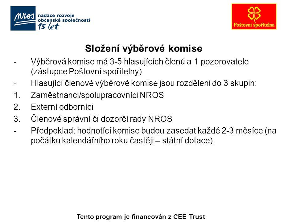 Složení výběrové komise -Výběrová komise má 3-5 hlasujících členů a 1 pozorovatele (zástupce Poštovní spořitelny) -Hlasující členové výběrové komise jsou rozděleni do 3 skupin: 1.Zaměstnanci/spolupracovníci NROS 2.Externí odborníci 3.Členové správní či dozorčí rady NROS -Předpoklad: hodnotící komise budou zasedat každé 2-3 měsíce (na počátku kalendářního roku častěji – státní dotace).