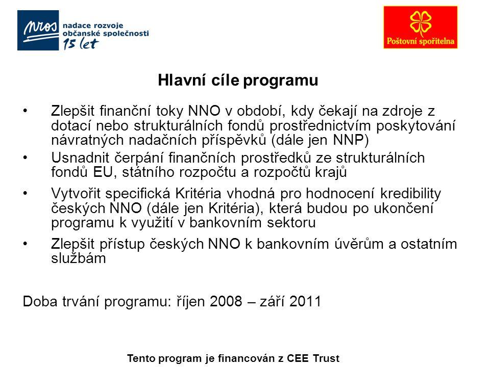 Hlavní cíle programu Zlepšit finanční toky NNO v období, kdy čekají na zdroje z dotací nebo strukturálních fondů prostřednictvím poskytování návratných nadačních příspěvků (dále jen NNP) Usnadnit čerpání finančních prostředků ze strukturálních fondů EU, státního rozpočtu a rozpočtů krajů Vytvořit specifická Kritéria vhodná pro hodnocení kredibility českých NNO (dále jen Kritéria), která budou po ukončení programu k využití v bankovním sektoru Zlepšit přístup českých NNO k bankovním úvěrům a ostatním službám Doba trvání programu: říjen 2008 – září 2011 Tento program je financován z CEE Trust