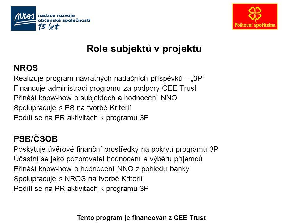 Role subjektů v projektu PSB poskytne účelový úvěr NROS NROS poskytuje návratné nadační příspěvky NNO Tento program je financován z CEE Trust
