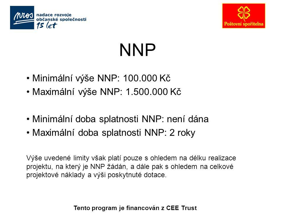 Minimální výše NNP: 100.000 Kč Maximální výše NNP: 1.500.000 Kč Minimální doba splatnosti NNP: není dána Maximální doba splatnosti NNP: 2 roky Výše uvedené limity však platí pouze s ohledem na délku realizace projektu, na který je NNP žádán, a dále pak s ohledem na celkové projektové náklady a výši poskytnuté dotace.