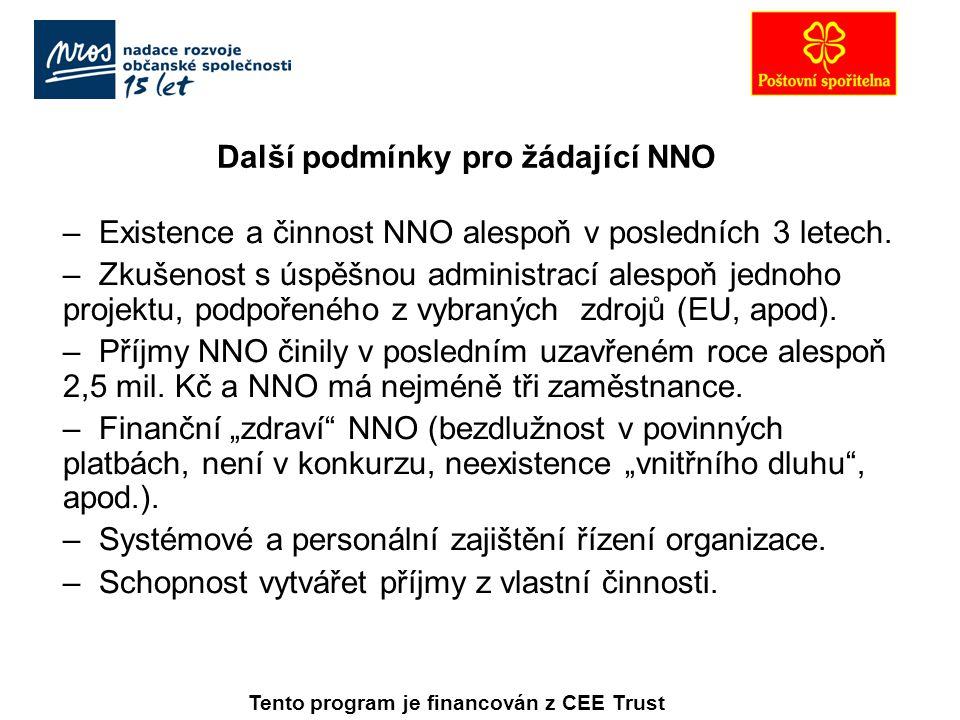Přihlášky a žádosti Přihláška: předběžné vyjádření zájmu o NNP – zatím není možné doložit podporu existujícího projektu z veřejného zdroje.