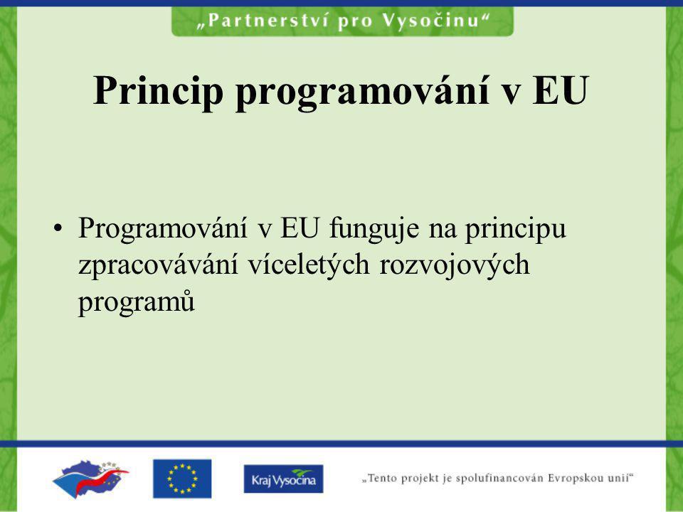 Princip programování v EU Programování v EU funguje na principu zpracovávání víceletých rozvojových programů