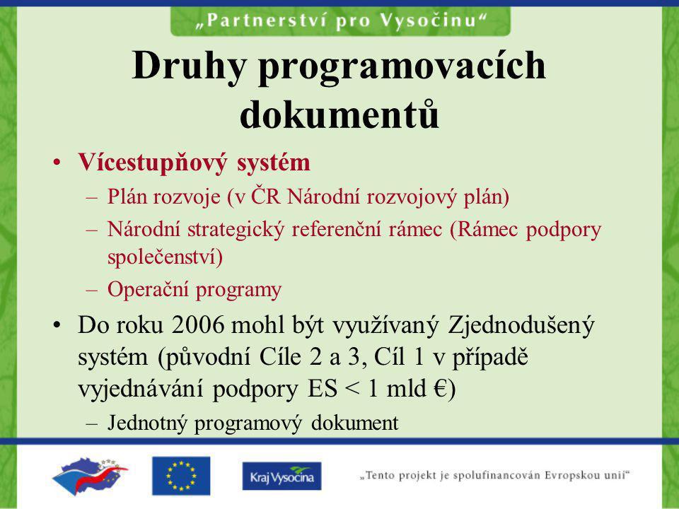 Druhy programovacích dokumentů Vícestupňový systém –Plán rozvoje (v ČR Národní rozvojový plán) –Národní strategický referenční rámec (Rámec podpory sp