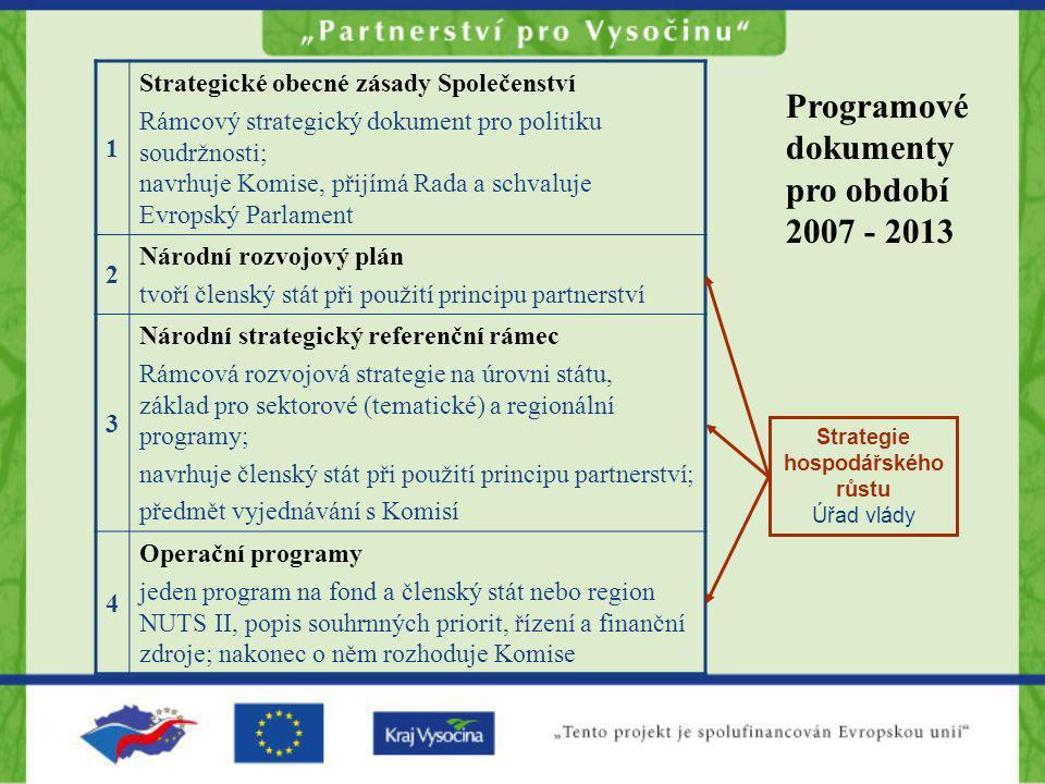 1 Strategické obecné zásady Společenství Rámcový strategický dokument pro politiku soudržnosti; navrhuje Komise, přijímá Rada a schvaluje Evropský Par