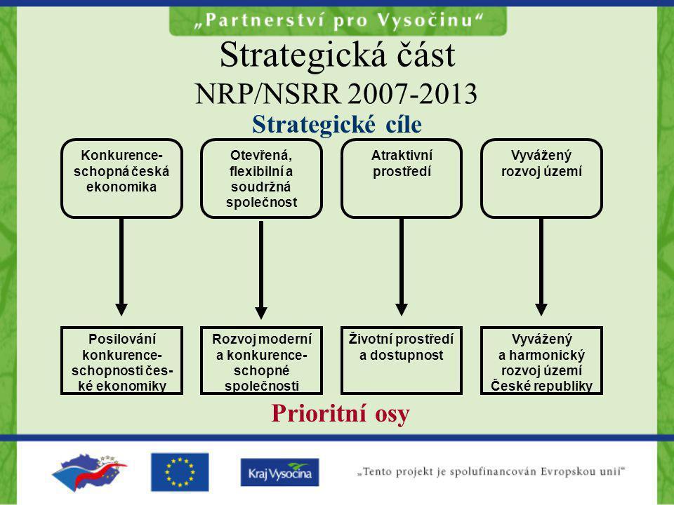 Strategická část NRP/NSRR 2007-2013 Strategické cíle Konkurence- schopná česká ekonomika Otevřená, flexibilní a soudržná společnost Atraktivní prostře