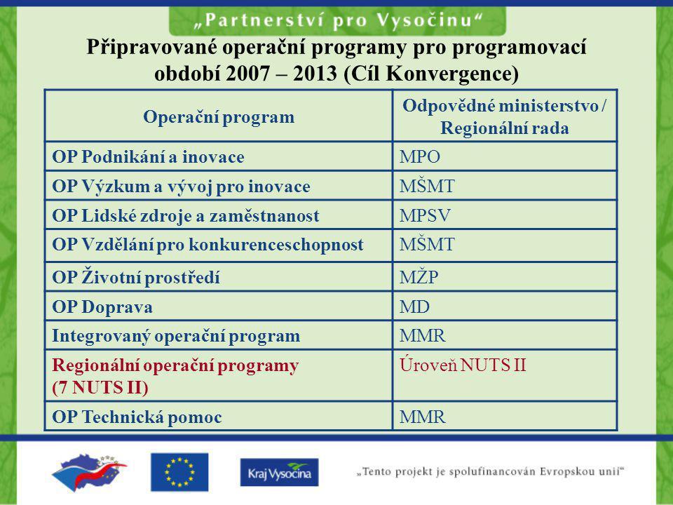 Připravované operační programy pro programovací období 2007 – 2013 (Cíl Konvergence) Operační program Odpovědné ministerstvo / Regionální rada OP Podn