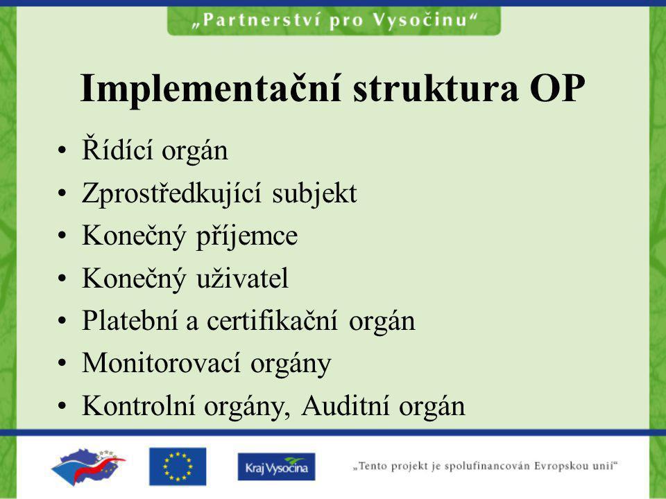 Implementační struktura OP Řídící orgán Zprostředkující subjekt Konečný příjemce Konečný uživatel Platební a certifikační orgán Monitorovací orgány Ko