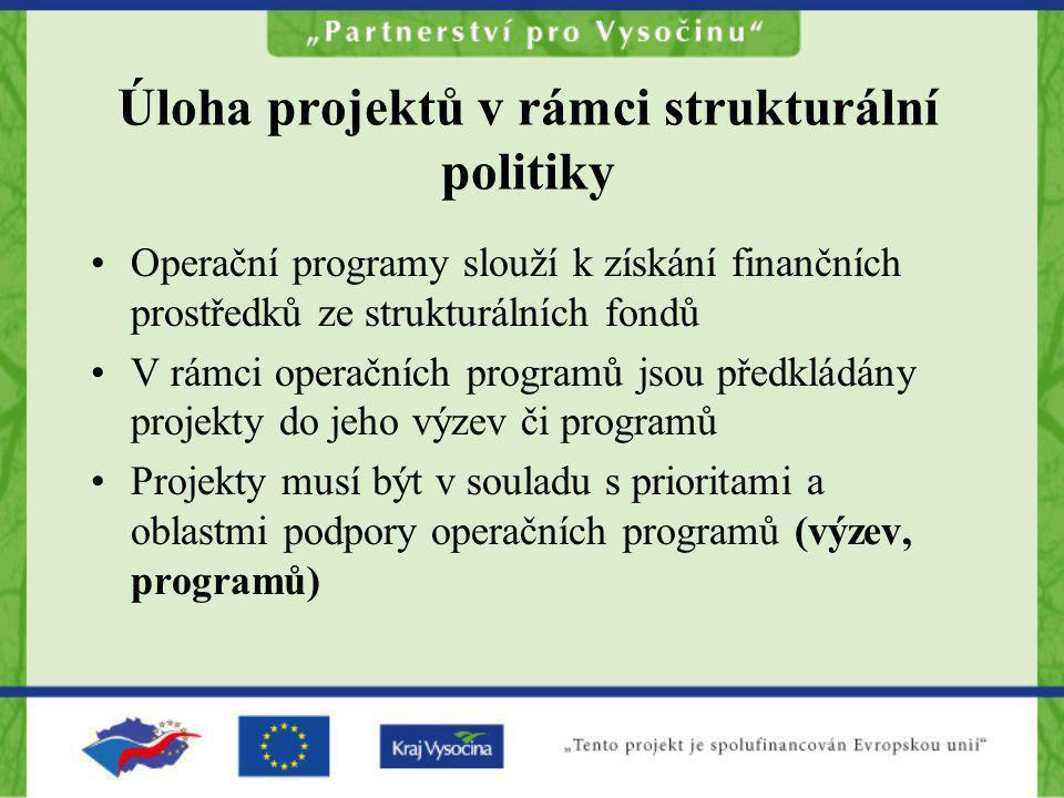 Úloha projektů v rámci strukturální politiky Operační programy slouží k získání finančních prostředků ze strukturálních fondů V rámci operačních progr