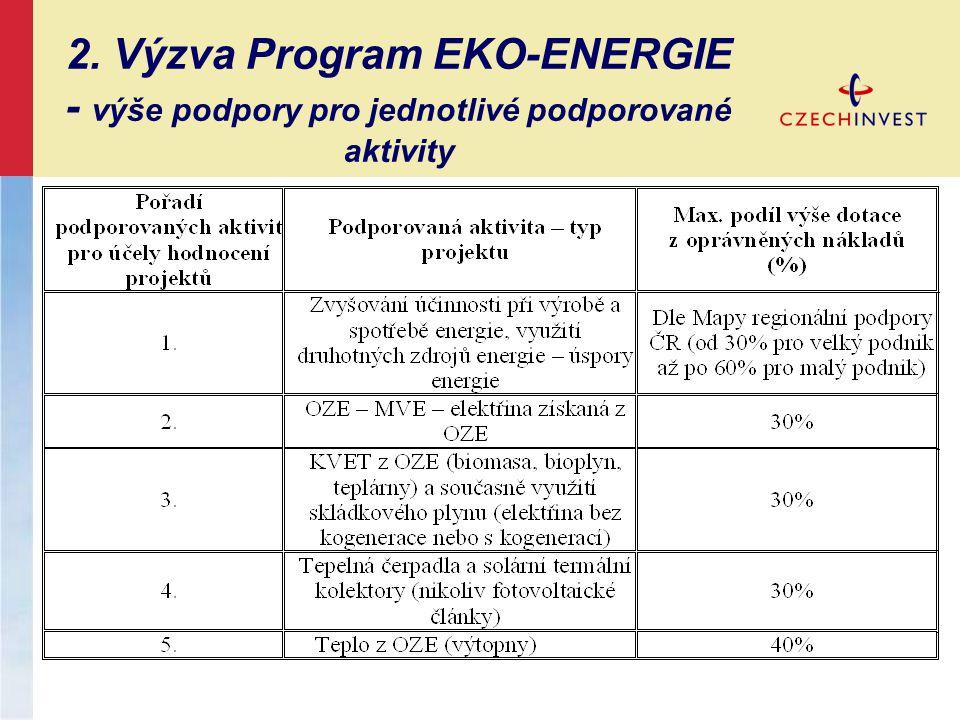 2. Výzva Program EKO-ENERGIE - výše podpory pro jednotlivé podporované aktivity