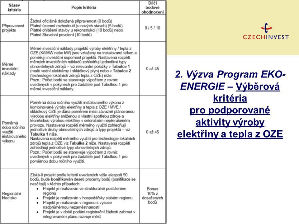 2. Výzva Program EKO- ENERGIE – Výběrová kritéria pro podporované aktivity výroby elektřiny a tepla z OZE
