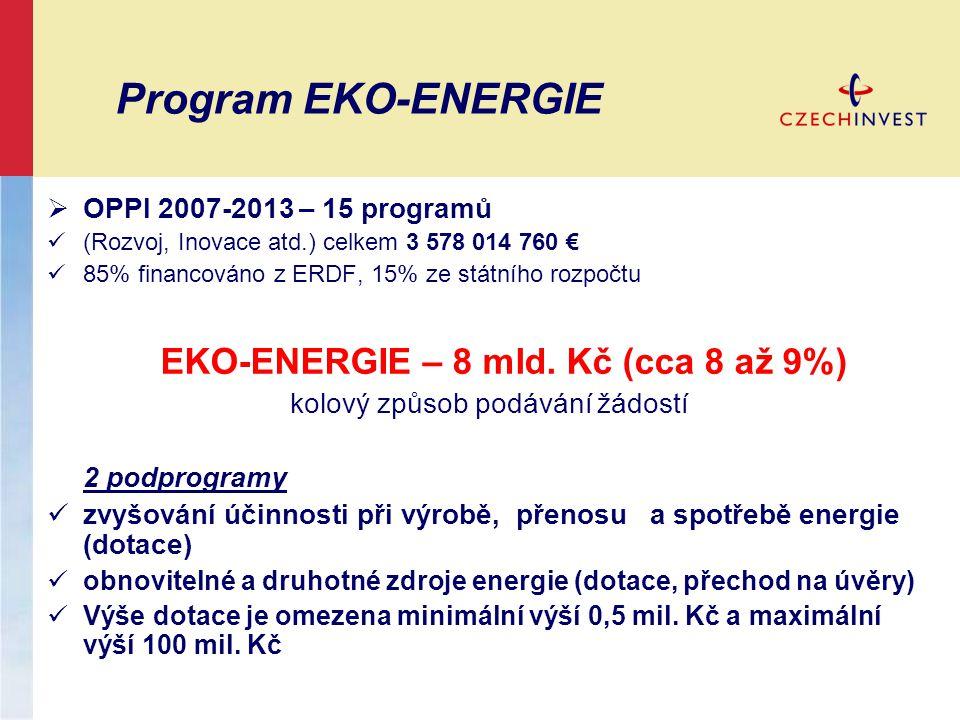 Program EKO-ENERGIE  OPPI 2007-2013 – 15 programů (Rozvoj, Inovace atd.) celkem 3 578 014 760 € 85% financováno z ERDF, 15% ze státního rozpočtu EKO-