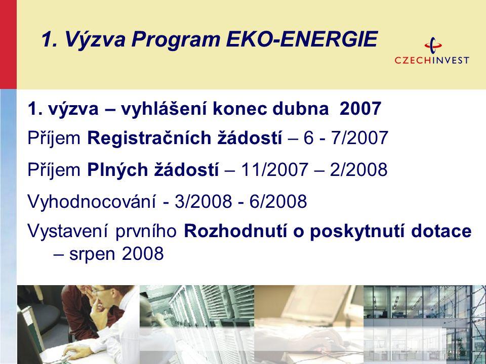 1. Výzva Program EKO-ENERGIE 1. výzva – vyhlášení konec dubna 2007 Příjem Registračních žádostí – 6 - 7/2007 Příjem Plných žádostí – 11/2007 – 2/2008