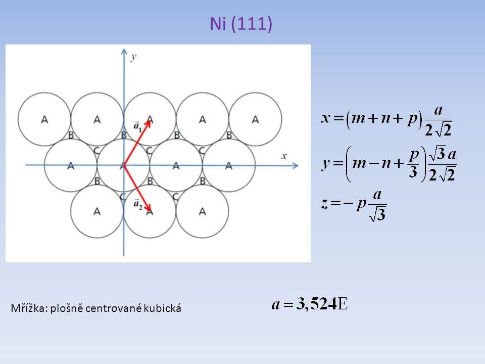 Ni (111) Mřížka: plošně centrované kubická