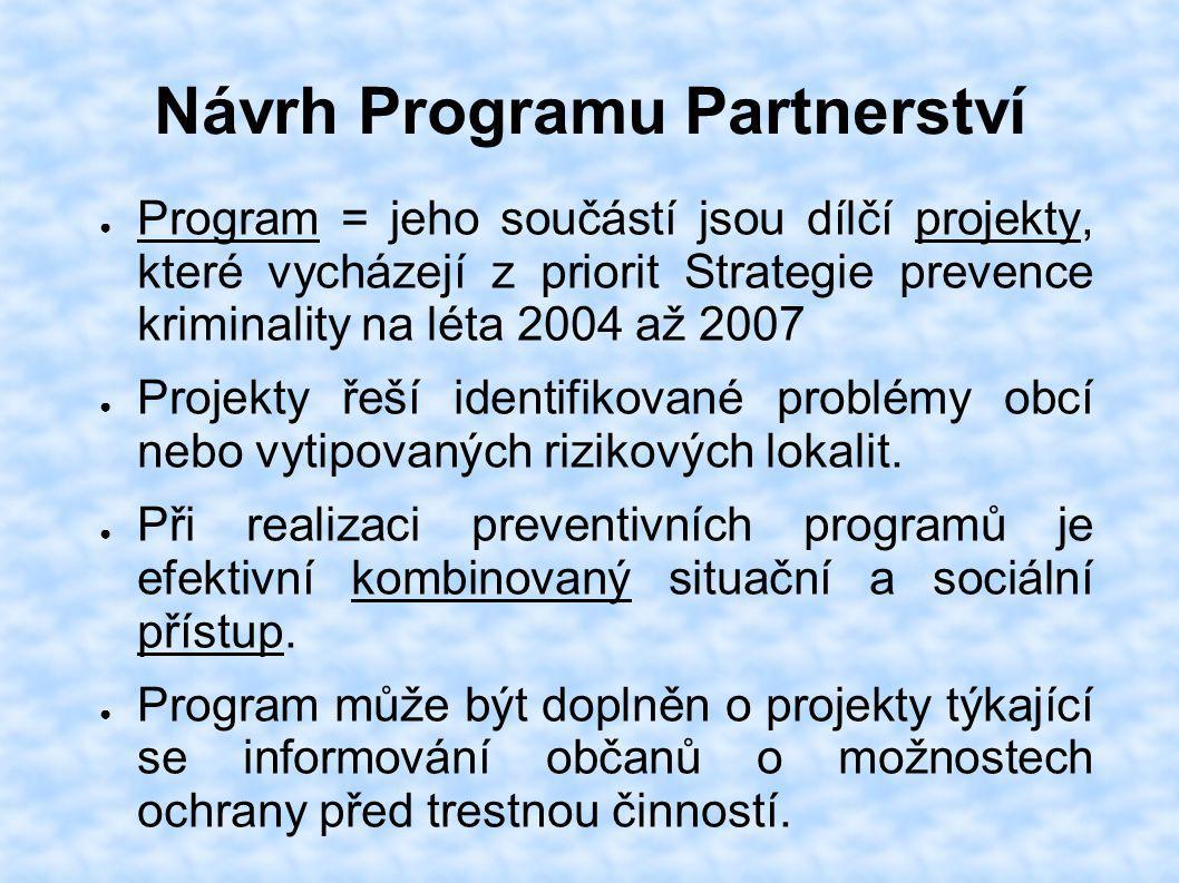 Návrh Programu Partnerství ● Program = jeho součástí jsou dílčí projekty, které vycházejí z priorit Strategie prevence kriminality na léta 2004 až 200