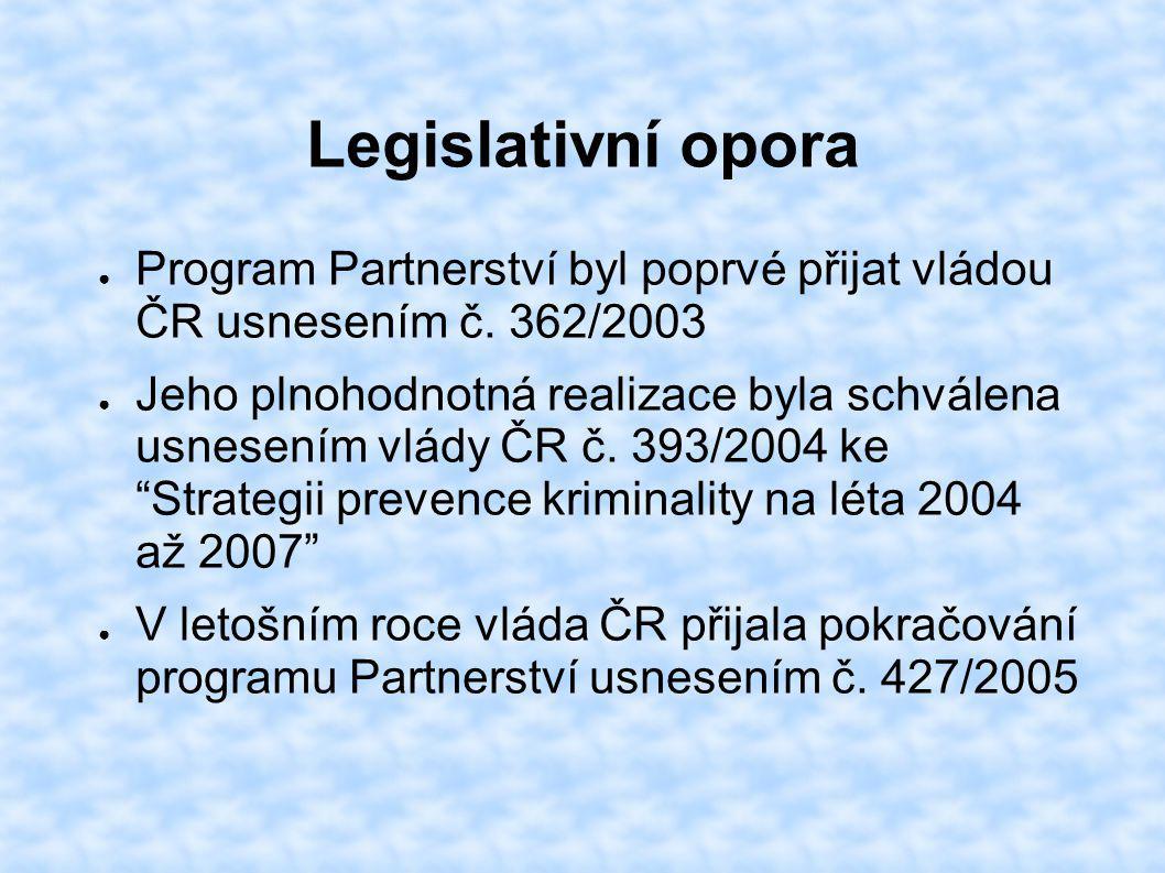 Legislativní opora ● Program Partnerství byl poprvé přijat vládou ČR usnesením č. 362/2003 ● Jeho plnohodnotná realizace byla schválena usnesením vlád