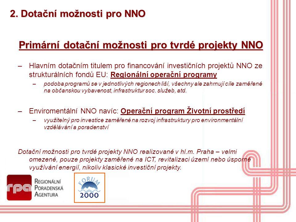 2. Dotační možnosti pro NNO Primární dotační možnosti pro tvrdé projekty NNO –Hlavním dotačním titulem pro financování investičních projektů NNO ze st