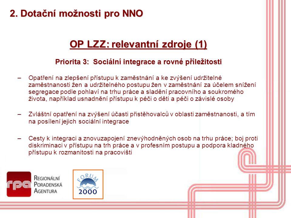 2. Dotační možnosti pro NNO OP LZZ: relevantní zdroje (1) Priorita 3: Sociální integrace a rovné příležitosti –Opatření na zlepšení přístupu k zaměstn