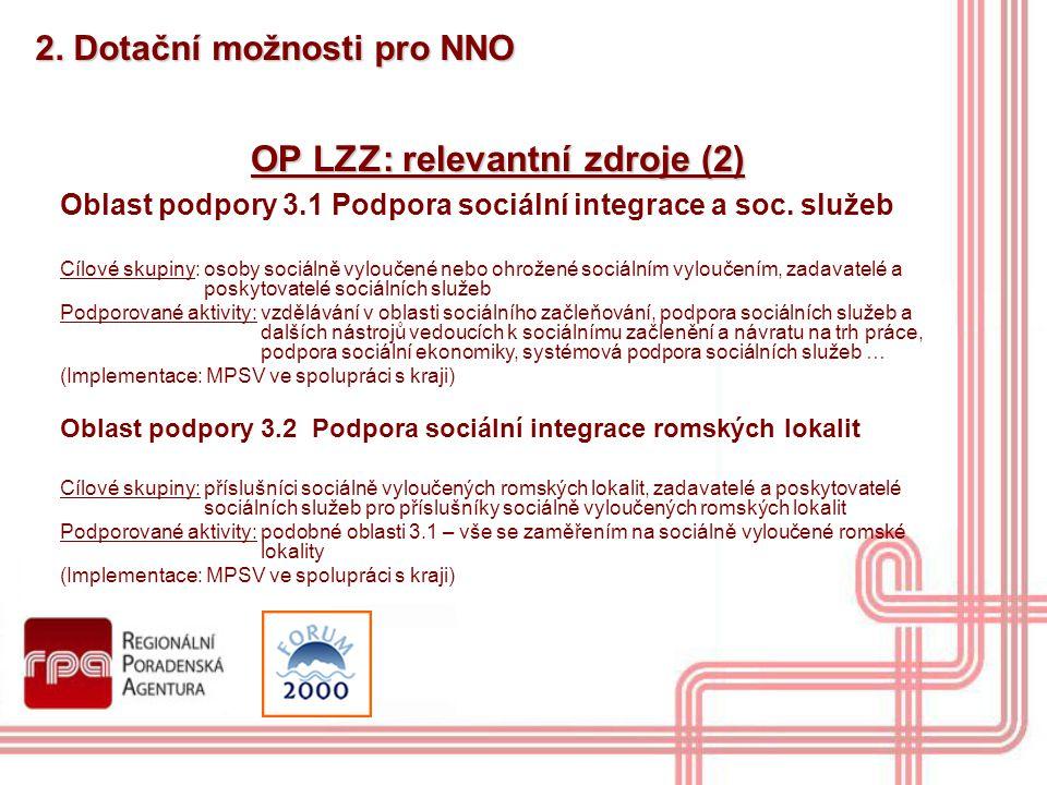 2. Dotační možnosti pro NNO OP LZZ: relevantní zdroje (2) Oblast podpory 3.1 Podpora sociální integrace a soc. služeb Cílové skupiny: osoby sociálně v