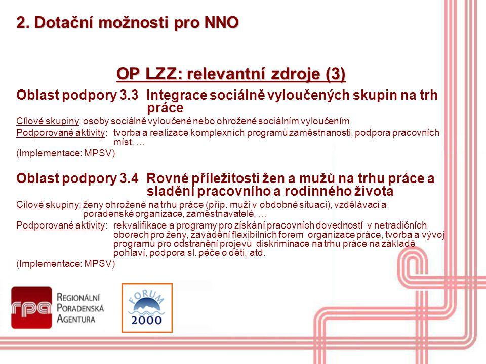 2. Dotační možnosti pro NNO OP LZZ: relevantní zdroje (3) Oblast podpory 3.3 Integrace sociálně vyloučených skupin na trh práce Cílové skupiny: osoby