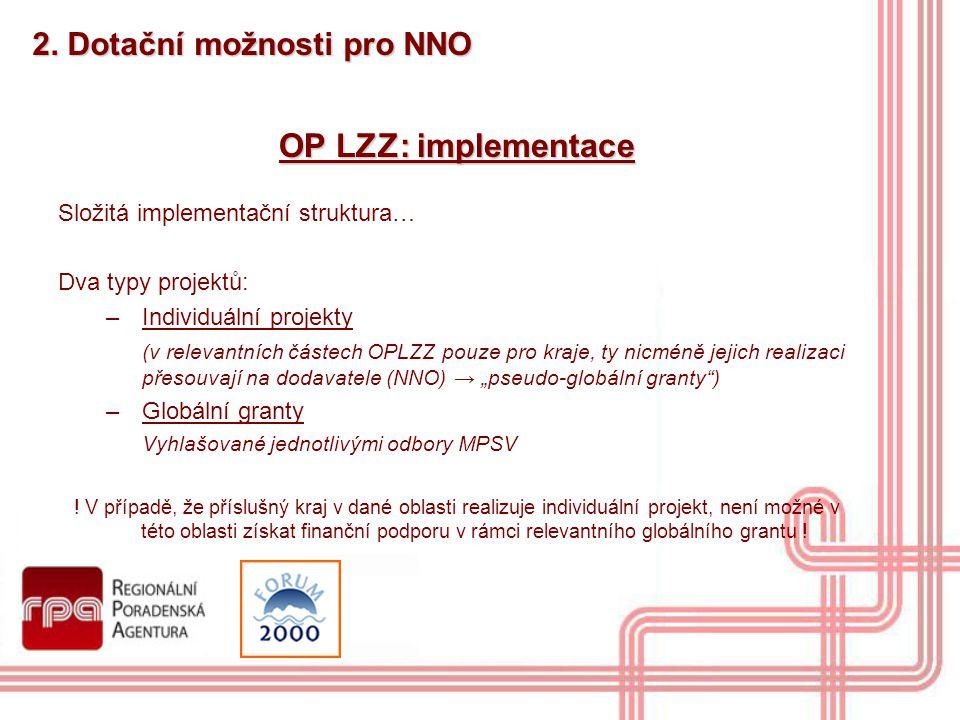 2. Dotační možnosti pro NNO OP LZZ: implementace Složitá implementační struktura… Dva typy projektů: –Individuální projekty (v relevantních částech OP