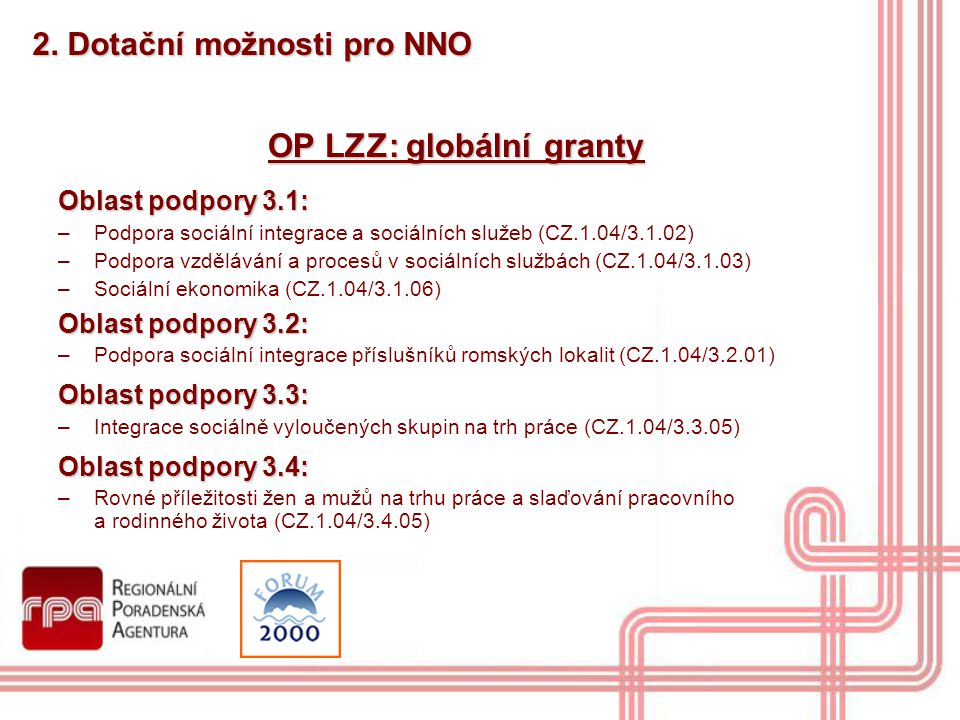 2. Dotační možnosti pro NNO OP LZZ: globální granty Oblast podpory 3.1: –Podpora sociální integrace a sociálních služeb (CZ.1.04/3.1.02) –Podpora vzdě