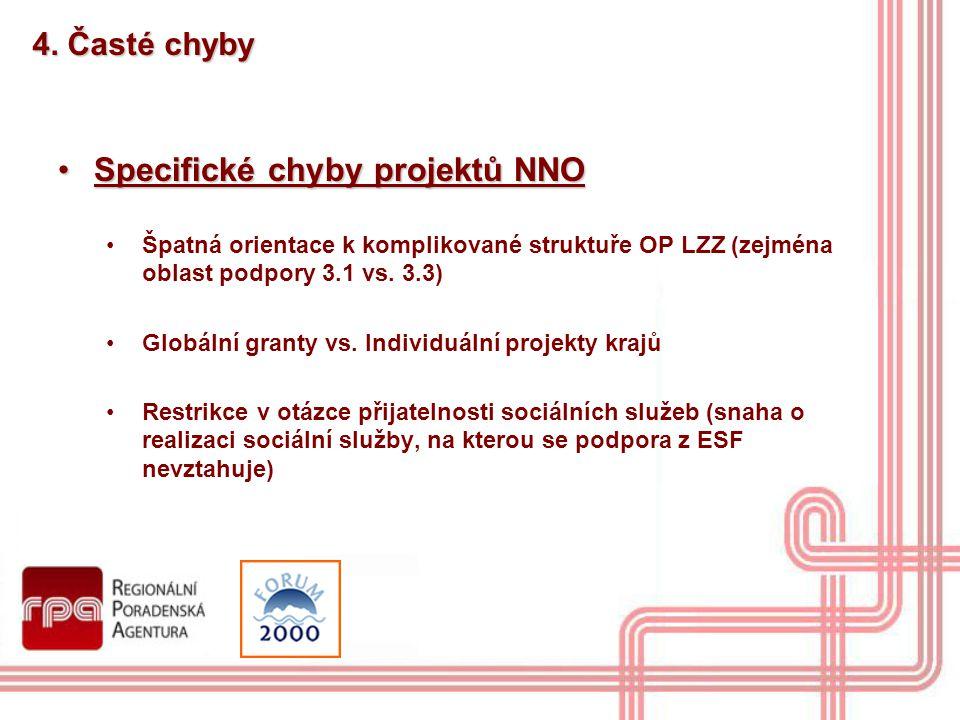 4. Časté chyby Specifické chyby projektů NNOSpecifické chyby projektů NNO Špatná orientace k komplikované struktuře OP LZZ (zejména oblast podpory 3.1