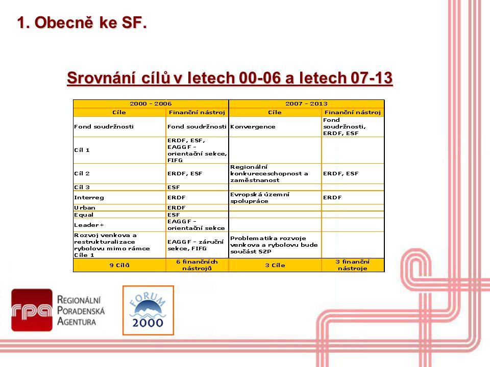 1. Obecně ke SF. Srovnání cílů v letech 00-06 a letech 07-13