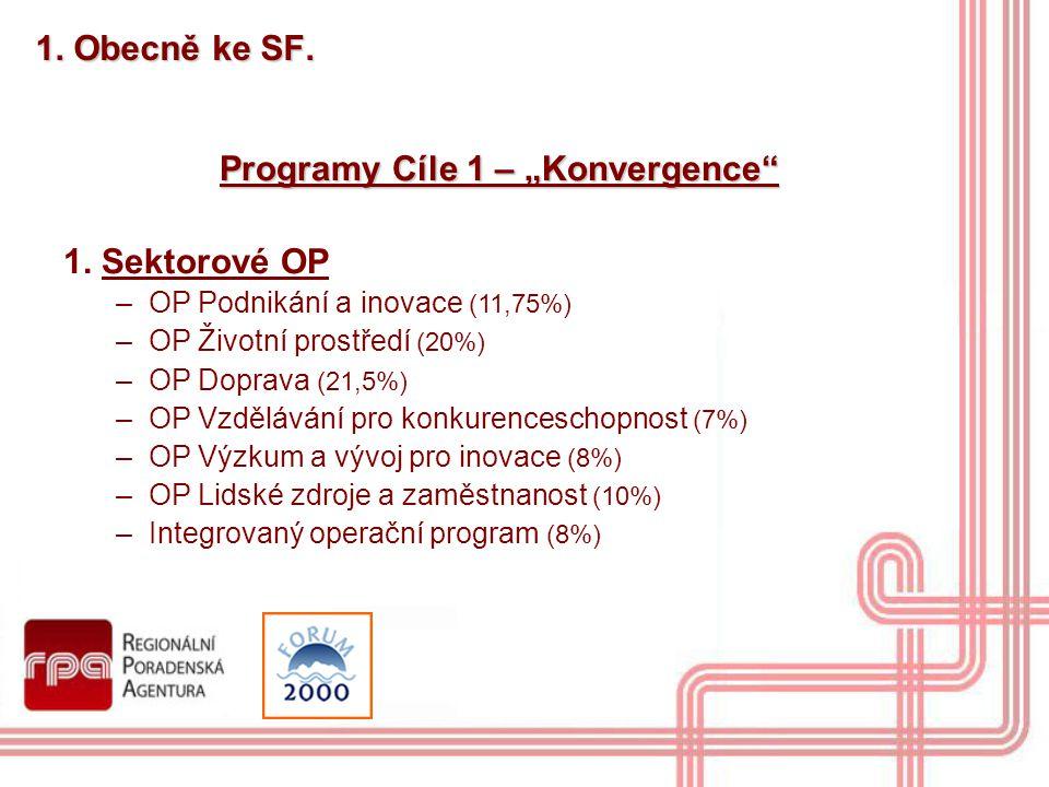 """1. Obecně ke SF. Programy Cíle 1 – """"Konvergence"""" 1. Sektorové OP –OP Podnikání a inovace (11,75%) –OP Životní prostředí (20%) –OP Doprava (21,5%) –OP"""