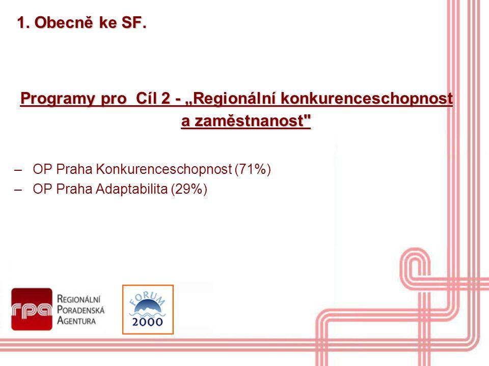 """1. Obecně ke SF. Programy pro Cíl 2 - """"Regionální konkurenceschopnost a zaměstnanost"""
