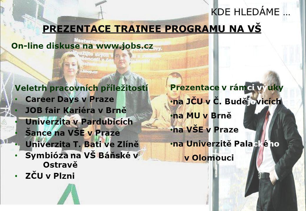 KDE HLEDÁME … PREZENTACE TRAINEE PROGRAMU NA VŠ Veletrh pracovních příležitostí Career Days v Praze JOB fair Kariéra v Brně Univerzita v Pardubicích Š