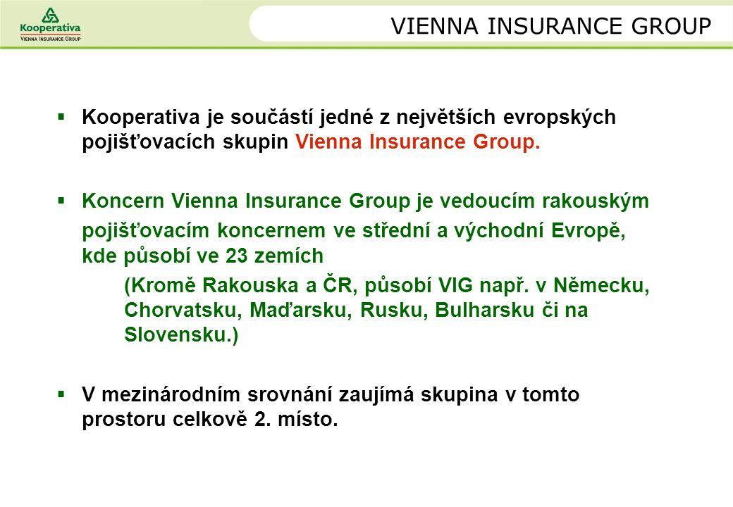 VIENNA INSURANCE GROUP  Kooperativa je součástí jedné z největších evropských pojišťovacích skupin Vienna Insurance Group.  Koncern Vienna Insurance