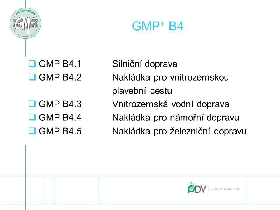 GMP + B4  GMP B4.1 Silniční doprava  GMP B4.2Nakládka pro vnitrozemskou plavební cestu  GMP B4.3 Vnitrozemská vodní doprava  GMP B4.4Nakládka pro