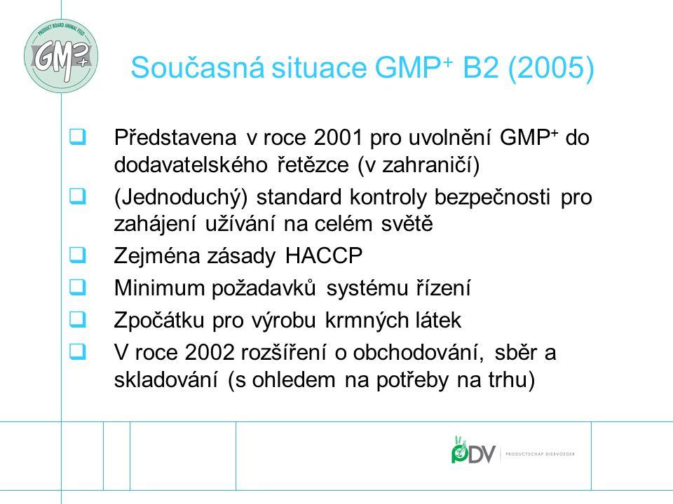 Současná situace GMP + B2 (2005)  Představena v roce 2001 pro uvolnění GMP + do dodavatelského řetězce (v zahraničí)  (Jednoduchý) standard kontroly