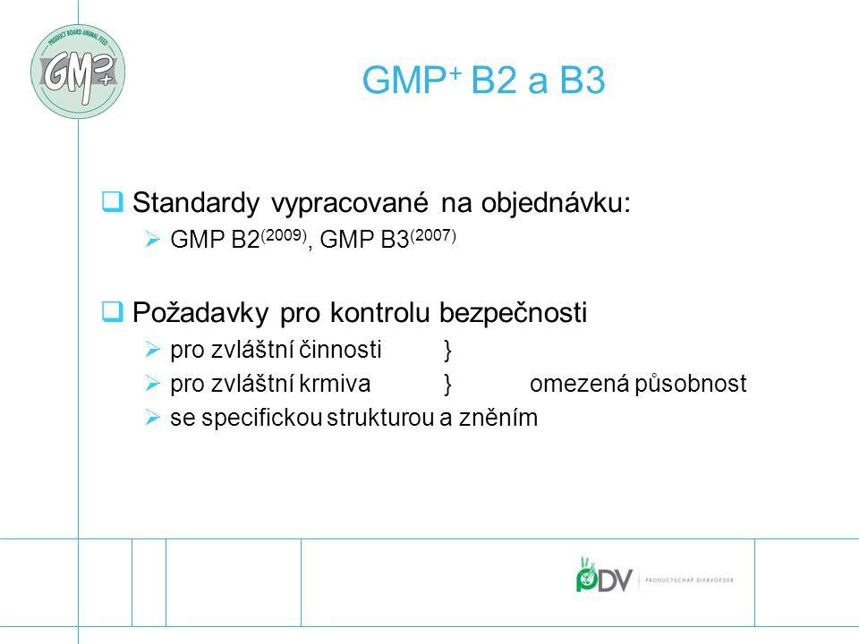 GMP + B2 a B3  Standardy vypracované na objednávku:  GMP B2 (2009), GMP B3 (2007)  Požadavky pro kontrolu bezpečnosti  pro zvláštní činnosti}  pr