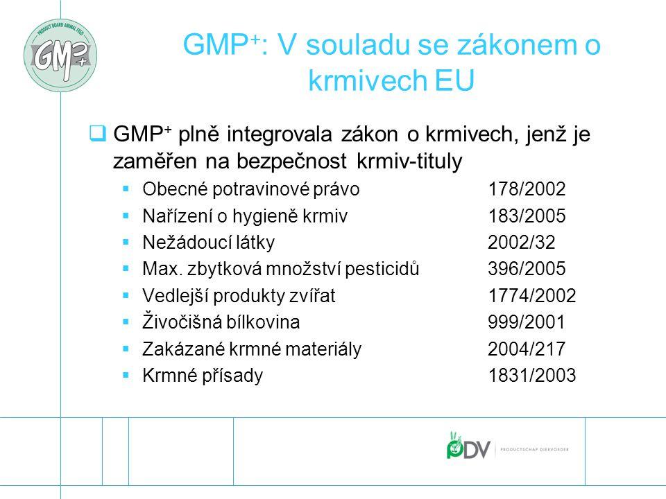GMP + : V souladu se zákonem o krmivech EU  GMP + částečně integrovala zákon o krmivech, který se týká obchodování nebo na něj odkazuje-tituly  Krmné přísady 1831/2003  Nařízení o salmonele 2160/2003  Obchodování s krmnými materiály96/25  Obchodování s kombinovanými krmivy79/373  Ostatní nařízení 93/74, 90/167 atd.