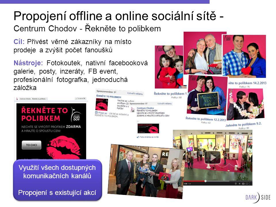 Cíl: Přivést věrné zákazníky na místo prodeje a zvýšit počet fanoušků Nástroje: Fotokoutek, nativní facebooková galerie, posty, inzeráty, FB event, pr