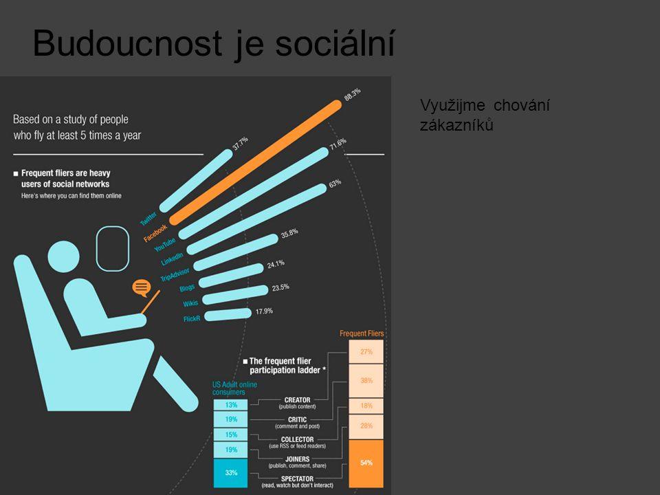 Využijme chování zákazníků Budoucnost je sociální