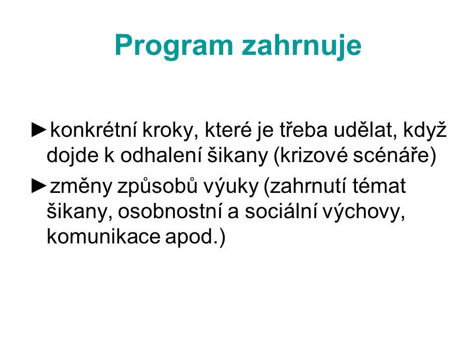 Program zahrnuje ►konkrétní kroky, které je třeba udělat, když dojde k odhalení šikany (krizové scénáře) ►změny způsobů výuky (zahrnutí témat šikany, osobnostní a sociální výchovy, komunikace apod.)