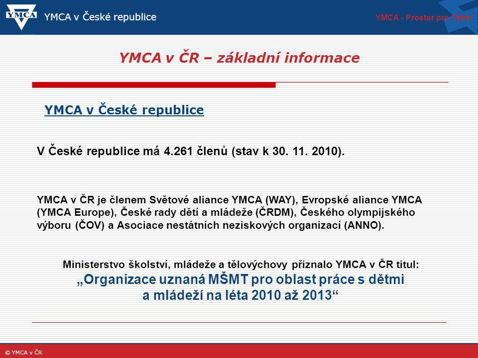 YMCA - Prostor pro Tebe.V České republice má 4.261 členů (stav k 30.