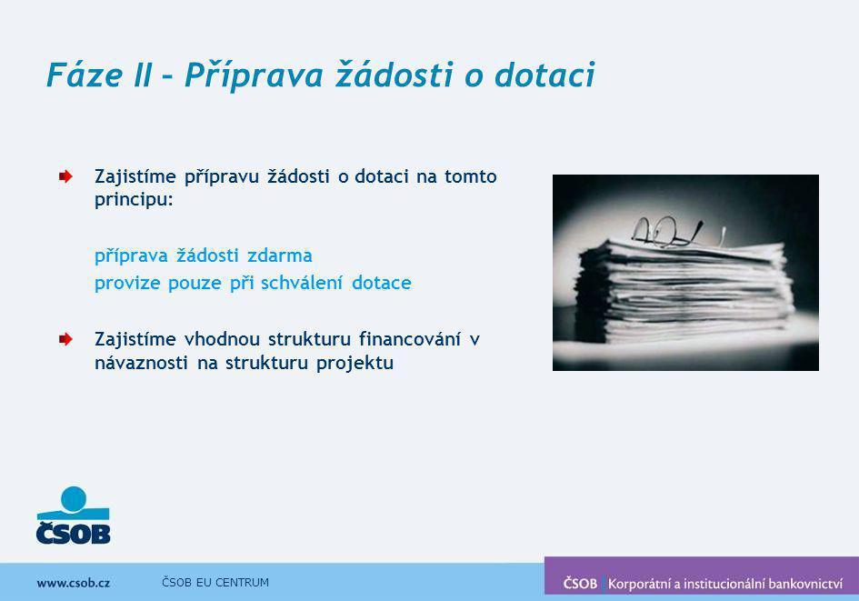 ČSOB EU CENTRUM Fáze II – Příprava žádosti o dotaci Zajistíme přípravu žádosti o dotaci na tomto principu: příprava žádosti zdarma provize pouze při s