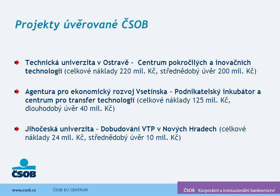 ČSOB EU CENTRUM Projekty úvěrované ČSOB Technická univerzita v Ostravě – Centrum pokročilých a inovačních technologií (celkové náklady 220 mil. Kč, st