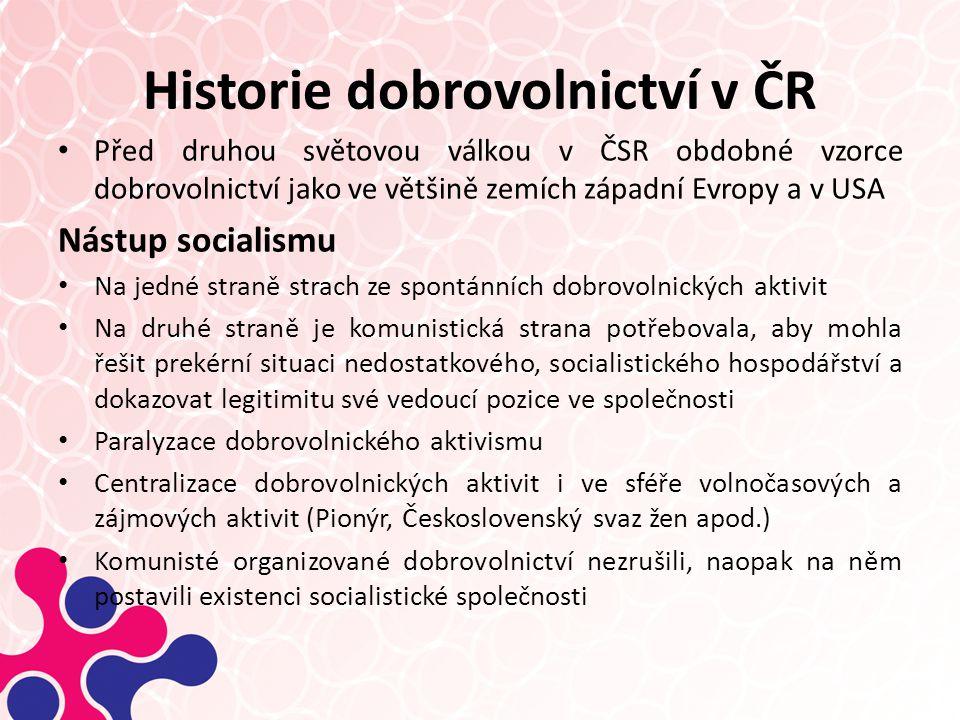 Neformální dobrovolnictví V ČR 38 % občanů, přičemž 40 % z nich se zároveň věnuje dobrovolnictví formálnímu V zahraničí -25 % v Maďarsku a Portugalsku, téměř 70 % ve Finsku, Slovinsku a Lotyšsku Neformální dobrovolníci podle typu činnosti Typ činnostFrekvence% Sousedský102772 Servisní (pomoc potřebnému člověku v nouzi) 58641 Advokační (obhajoba práv a zájmů) 19614 Cekem neformálních dobrovolníků 1430100