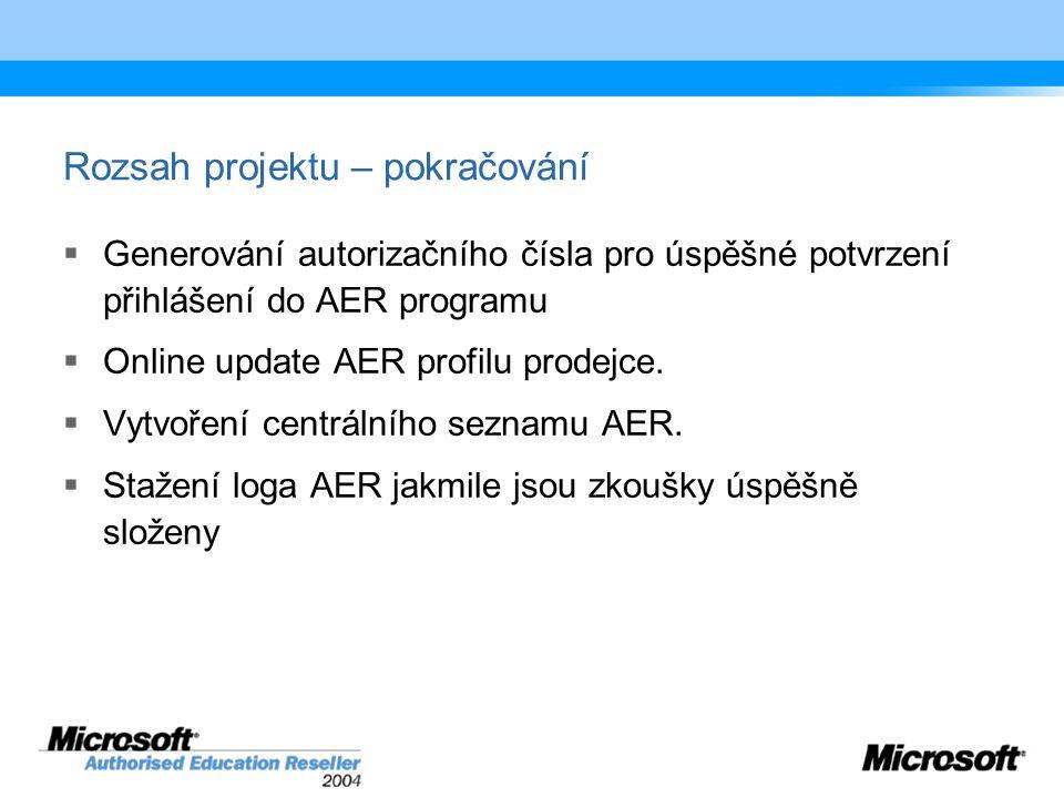 Rozsah projektu – pokračování  Generování autorizačního čísla pro úspěšné potvrzení přihlášení do AER programu  Online update AER profilu prodejce.