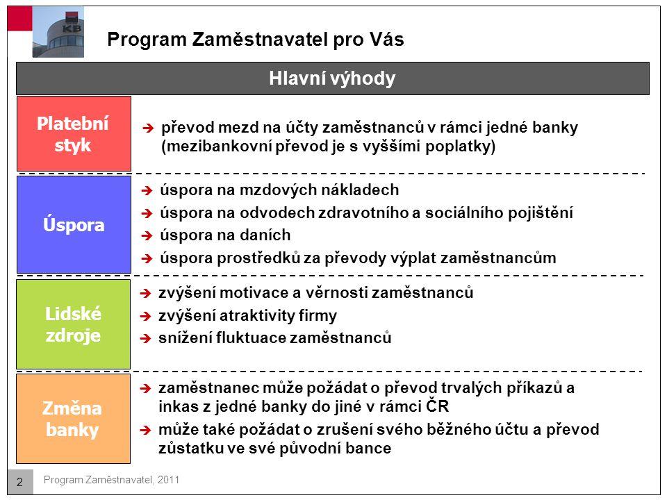 2 Program Zaměstnavatel, 2011 Program Zaměstnavatel pro Vás Úspora Lidské zdroje Platební styk  převod mezd na účty zaměstnanců v rámci jedné banky (